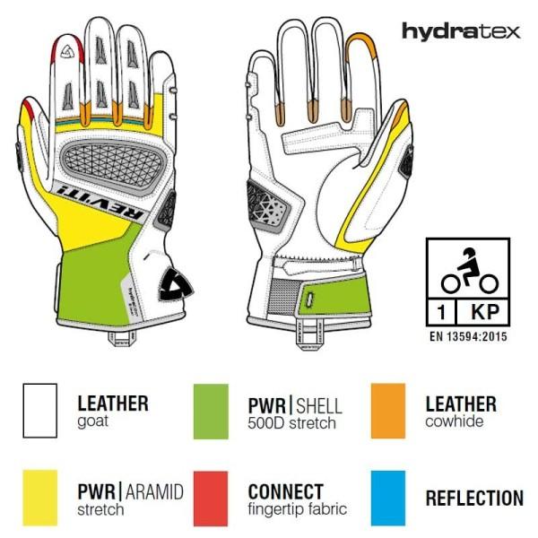 REVIT Sand 4 H2O motorcycle gloves black red