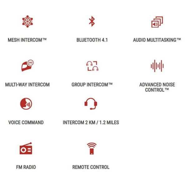 Intercom Bluetooth Sena 30K Network Connection Single