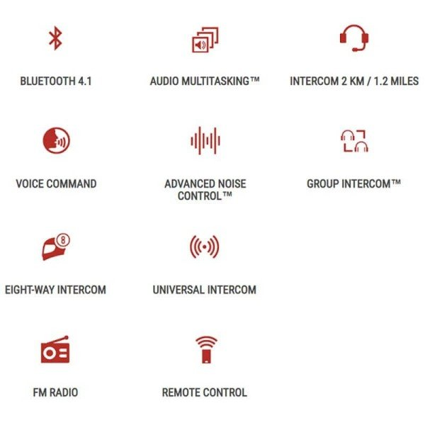 Intercom Bluetooth Sena 20S EVO Double