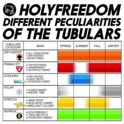 Foulard tubulaire moto Holy Freedom Bullit Dark Polar