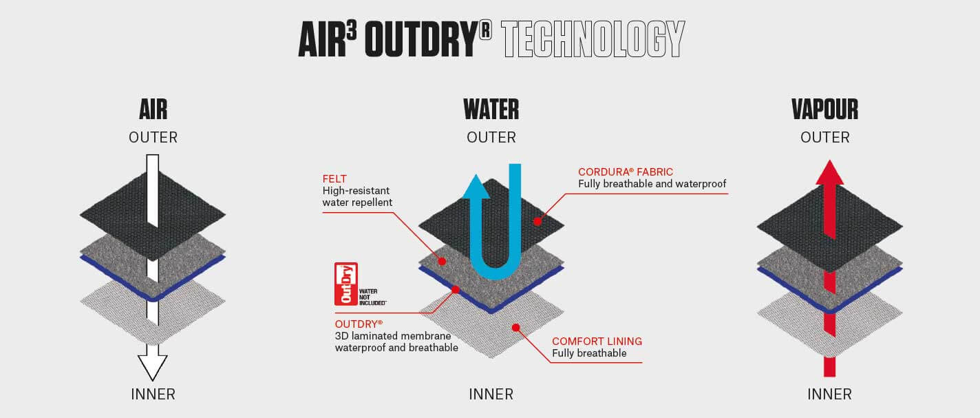 AIR 3 OUTDRY TECHNOLOGY