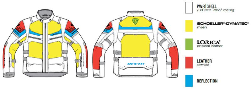 REVIT Jacket Cayenne Pro