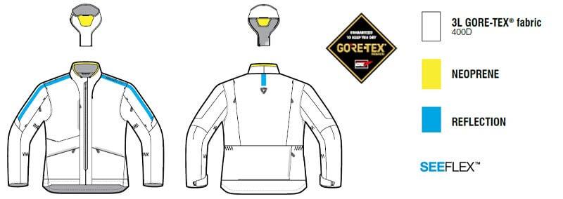 REVIT Ridge GTX Motorcycle Jacket
