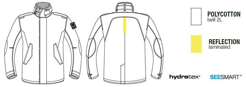 REVIT Watson Motorcycle Jacket