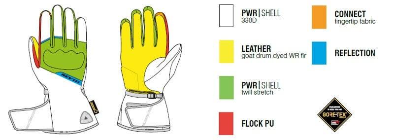 REVIT Chevak GTX Motorcycle Gloves