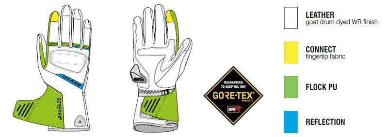Winter motorcycle gloves REVIT Kodiak GTX