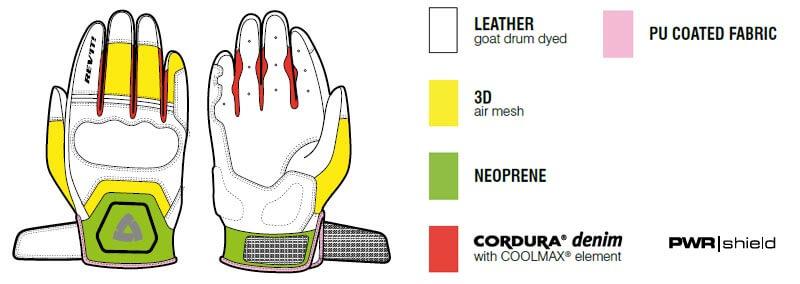 REVIT Motorcycle Gloves Arch Black