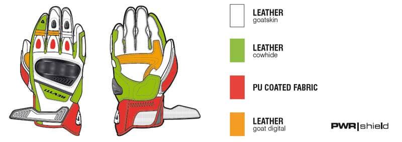 REVIT CHICANE Gloves