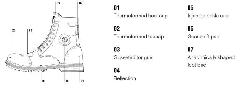 REVIT Moto Shoes Features