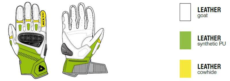 Revit Chevron 3 gloves
