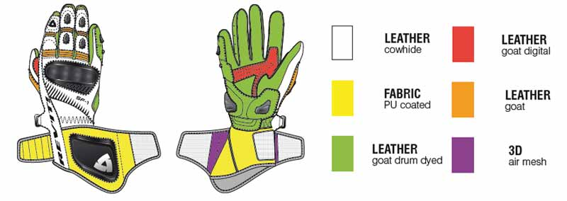 REVIT SPITFIRE GLOVES