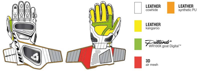 REVIT Motorcycle Gloves Jerez 3 MotoGP