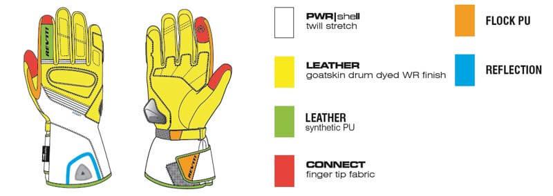 REVIT Gloves Sirius H2O