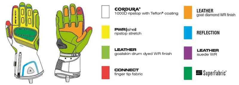REVIT Taurus GTX