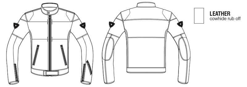 REVIT Jacket Nova Vintage Features