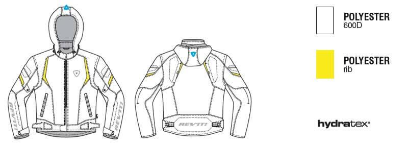 REVIT Flare Jacket