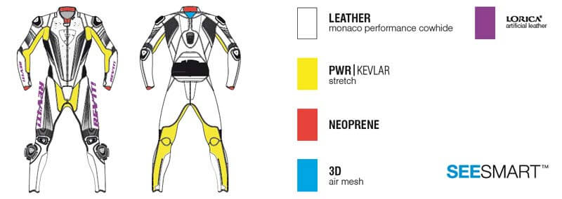 revit one piece spitfire suit man leather